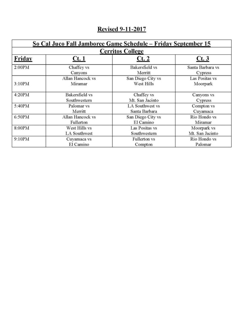 Cerritos Friday Games