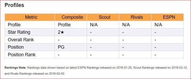 Julian Payton ranking
