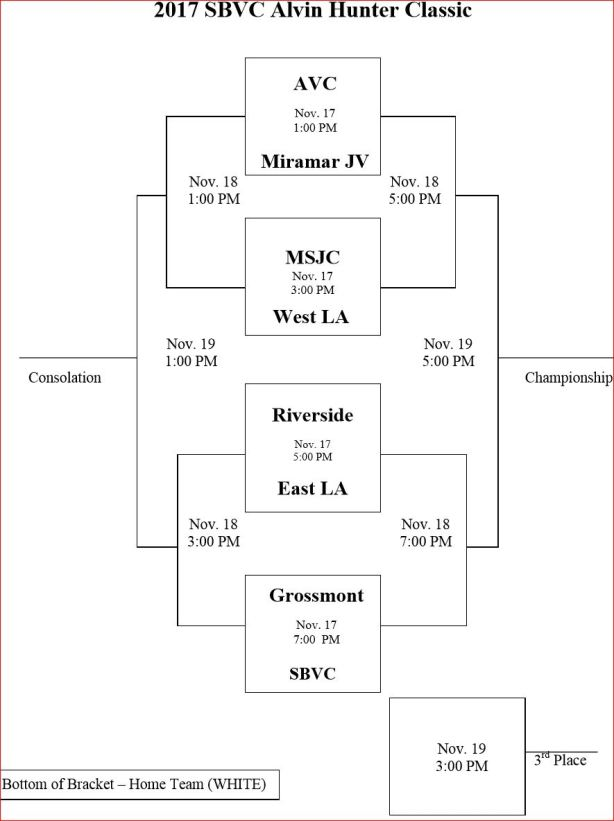 San Bernardino Valley Tournament