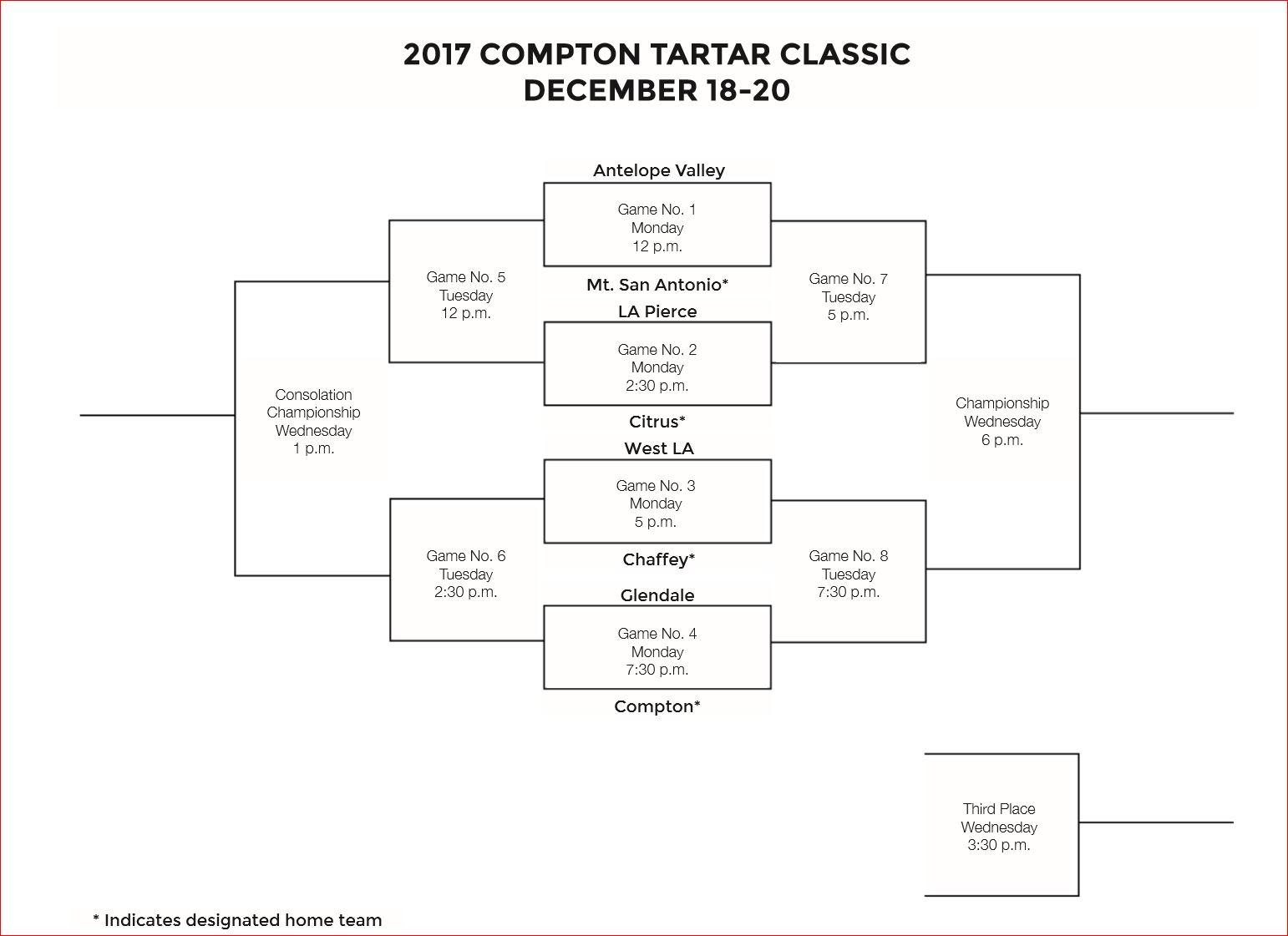 Compton Tournament